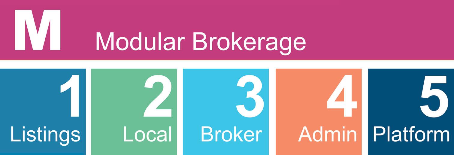 Modular brokerage options